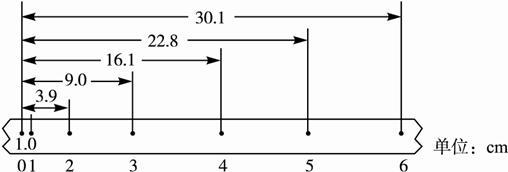 2.电磁打点计时器的构造如图所示.