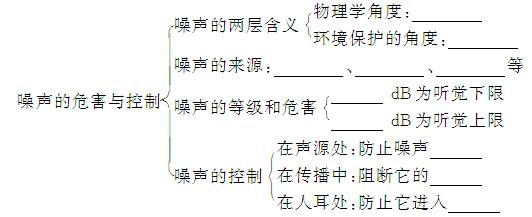 电路 电路图 电子 设计 素材 原理图 532_217