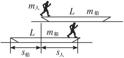 轨道电路一送三受原理图