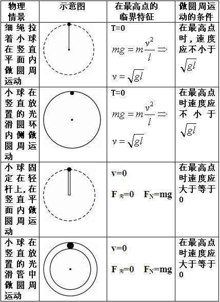 电路 电路图 电子 原理图 429_588 竖版 竖屏
