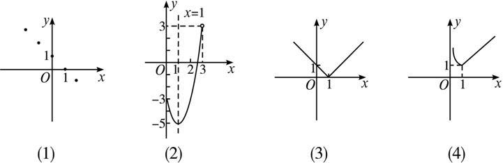 表示函数的方法