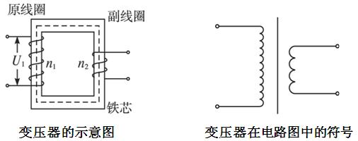 如下图所示为变压器的示意图和变压器在电路图中的