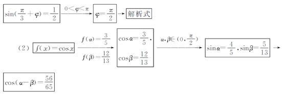 余弦振荡器电路图