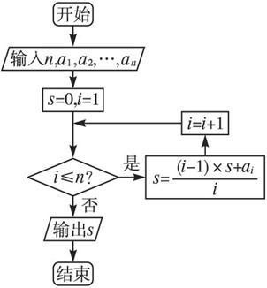 箭头步骤流程样式
