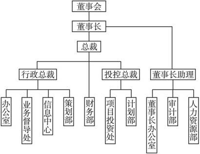"""结构图  【示例1】下图是《集合》的知识结构图,如果要加入""""子集"""",则"""