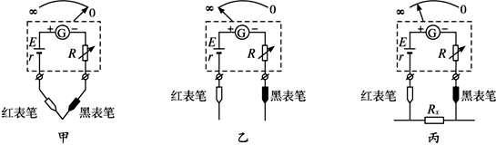 g+r是欧姆表的内阻
