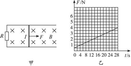 此时解析:产生感应电动势的条件是:无论电路是否闭合