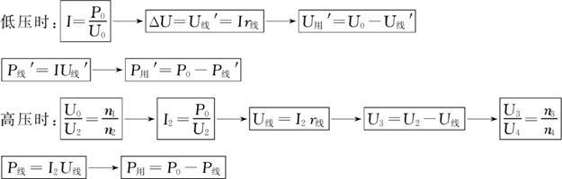 状元笔记 升压变压器副线圈的电流和降压变压器的电流是相等的;但