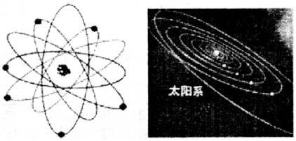 天地组织结构图