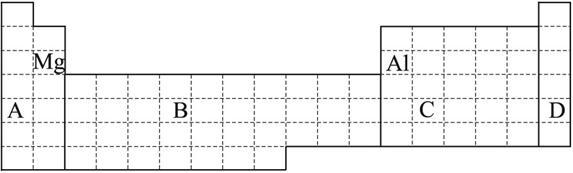 并进一步理解周期数和族数与原子结构之间的关系,从而学会熟练地判断
