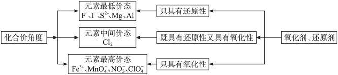 电路 电路图 电子 设计 素材 原理图 665_148