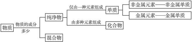 电路 电路图 电子 设计 素材 原理图 657_145