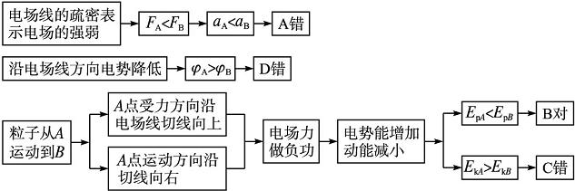 电路 电路图 电子 设计 素材 原理图 633_211