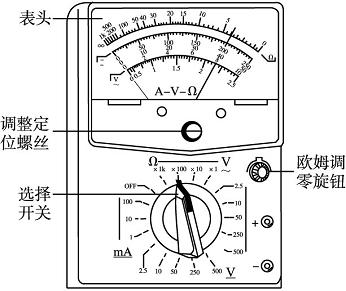 下图是一个多量程电表的简化电路图