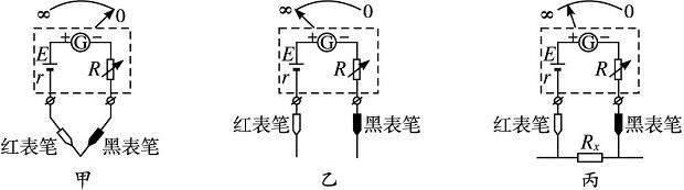 欧姆表(多用电表