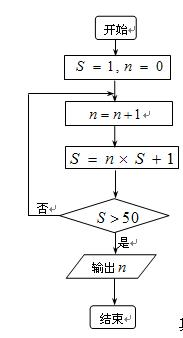 高考资源网(ks5u.com),中国最大的高考网站,您身边的高考专家。